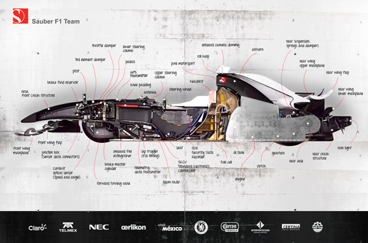 Sauber F1.08 cutaway wallpapers - Ausmotive.com