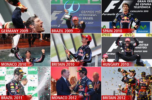 Mark Webber's nine F1 victories