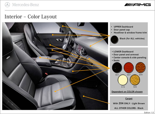 Leaked ordering guide available at Autoblog