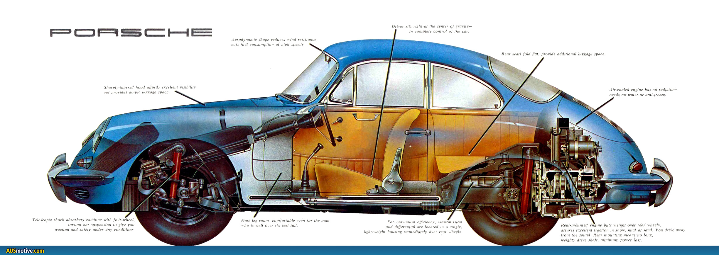 17 best images about trabajo porsche cars vintage 17 best images about trabajo porsche cars vintage and coupe