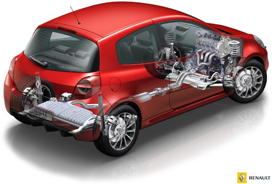 Renaultposrt Clio 197