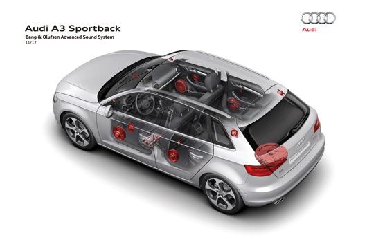 Ausmotive Com 187 2013 Audi A3 Sportback In Detail