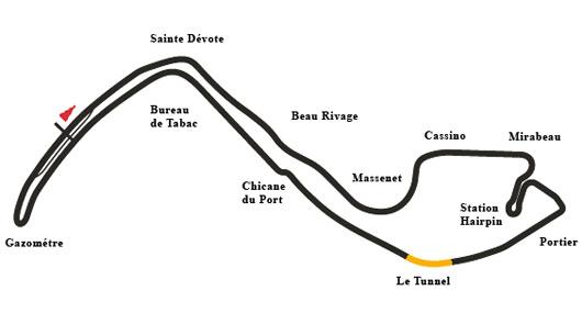 1950s MonacoGP circuit