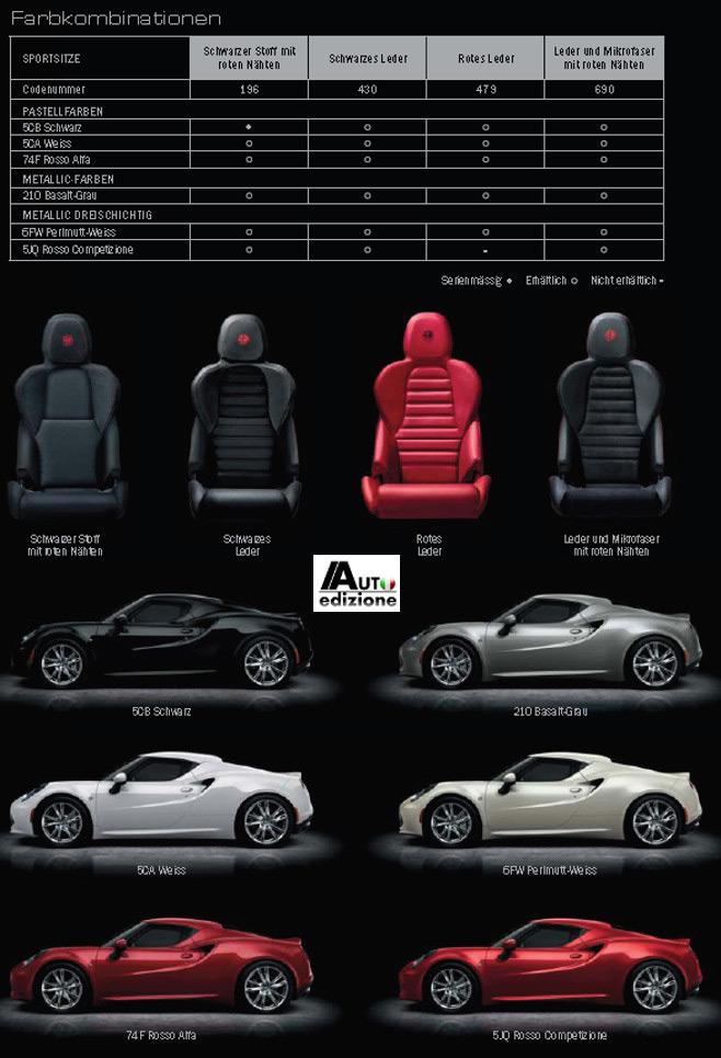 ausmotive » fancy a gander at the alfa romeo 4c brochure?