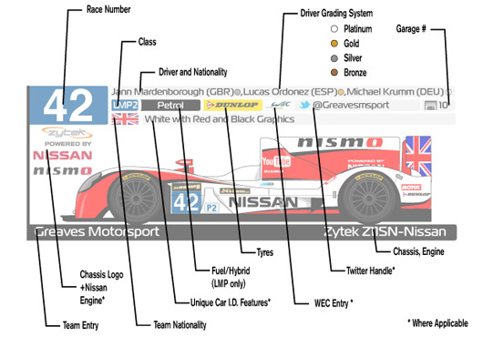 Guide to 2013 Le Mans spotter guide