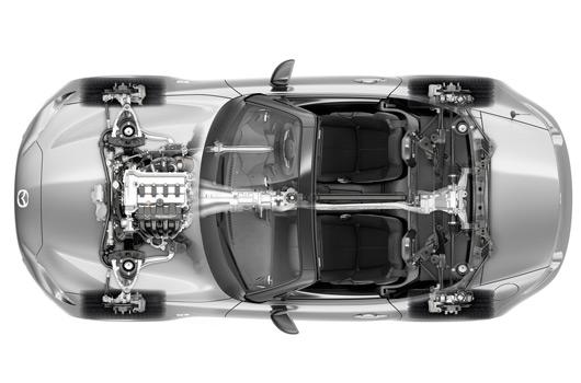 2014 ND Mazda MX-5