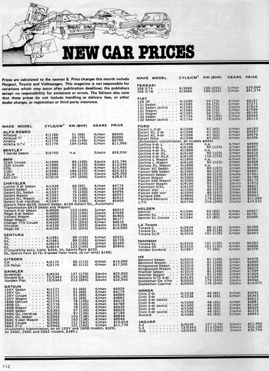 Australian new car pricing, July 1977