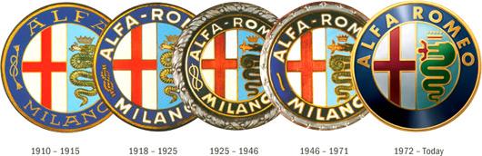 Old Alfa Romeo logos