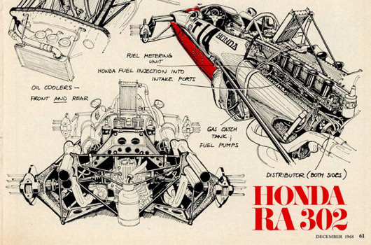 1968 Honda RA302 illustration by Road & Track