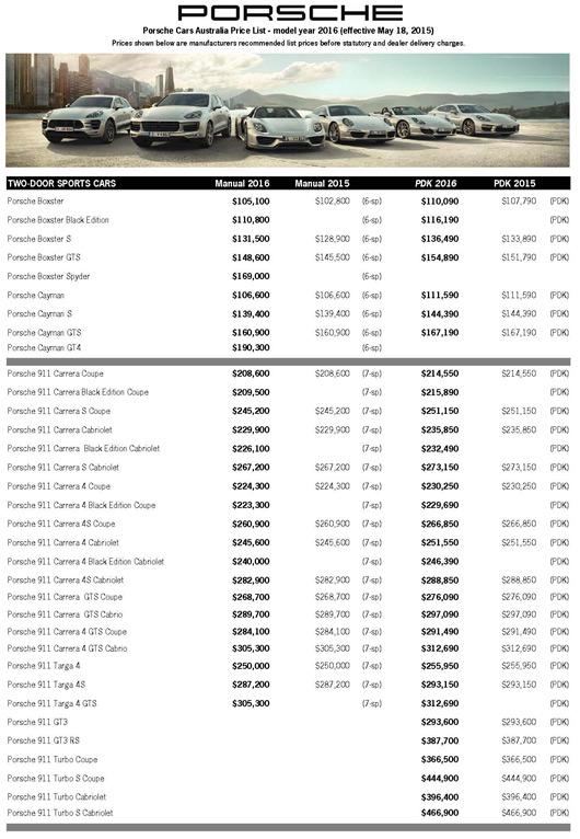 Porsche Australia MY16 pricing