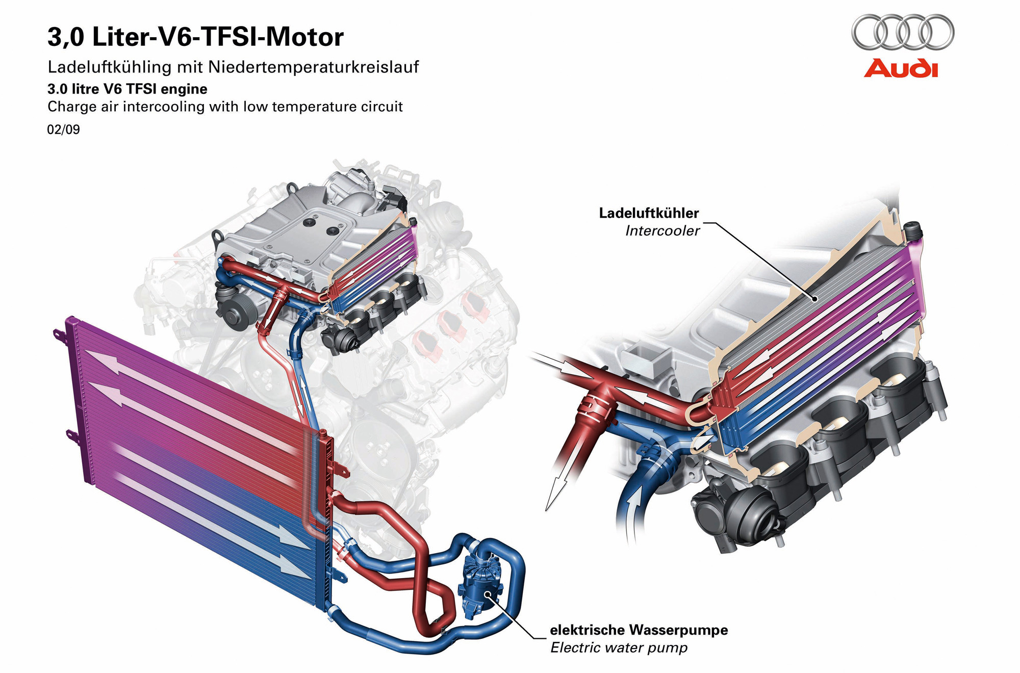 B8 S4 Engine Diagram Audi B7 Wiring Diagrams B5 V6 Supercharged